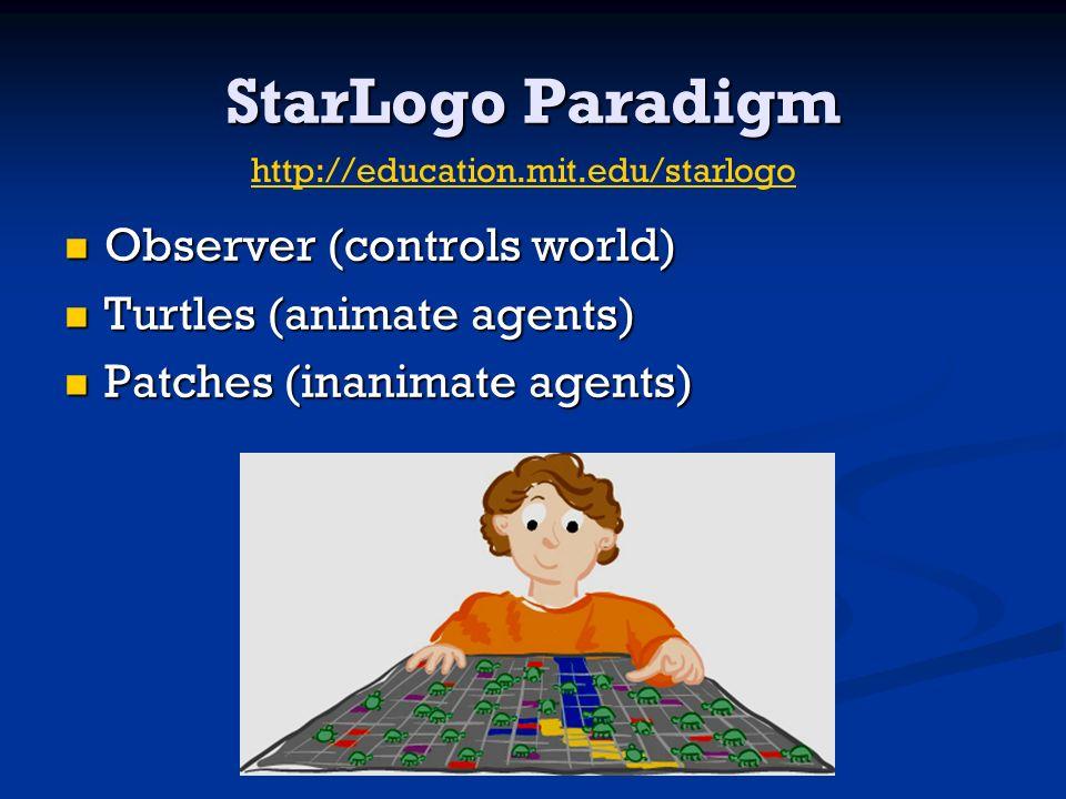 StarLogo Paradigm Observer (controls world) Observer (controls world) Turtles (animate agents) Turtles (animate agents) Patches (inanimate agents) Pat