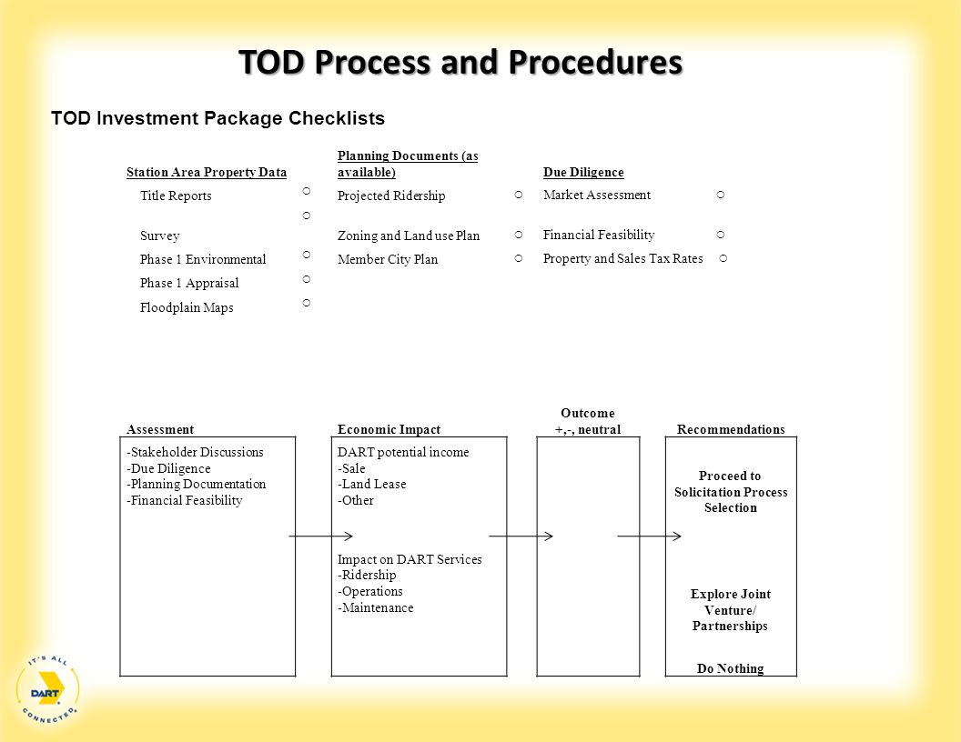 TOD Process and Procedures TOD Investment Package Checklists Station Area Property Data Planning Documents (as available)Due Diligence Title Reports P
