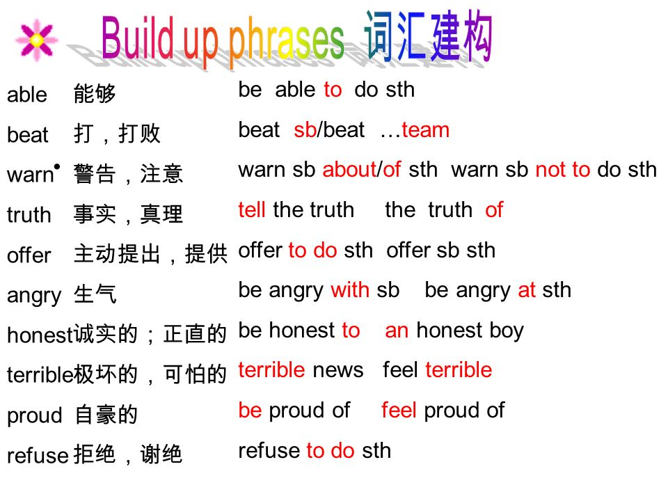 able beat warn truth offer angry honest terrible proud refuse be able to do sth beat sb/beat …team warn sb about/of sth warn sb not to do sth tell the truth the truth of offer to do sth offer sb sth be angry with sb be angry at sth be honest to an honest boy terrible news feel terrible be proud of feel proud of refuse to do sth