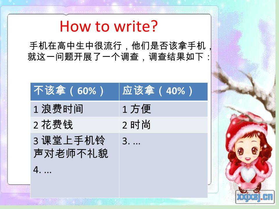 28.01.2014 How to write? 60% 40% 1 1 2 2 3 4.... 3....