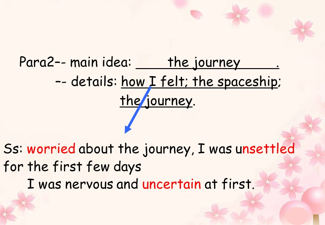 Para2–- main idea: the journey. –- details: how I felt; the spaceship; the journey.