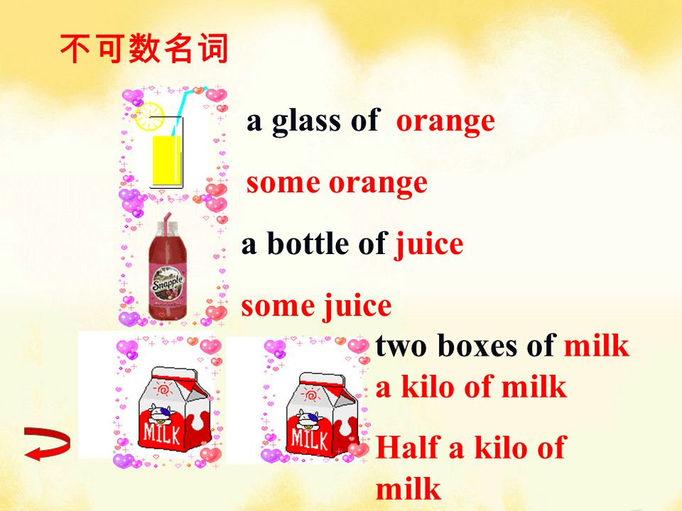 a bottle of juice some juice a glass of orange some orange two boxes of milk a kilo of milk Half a kilo of milk