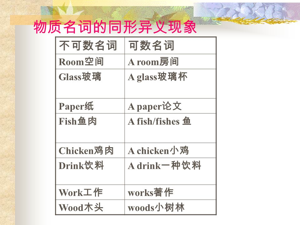 Room A room Glass A glass Paper A paper Fish A fish/fishes Chicken A chicken Drink A drink Work works Wood woods