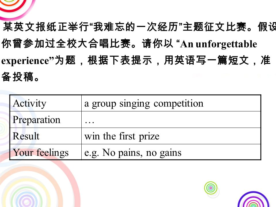 An unforgettable experience Activitya group singing competition Preparation… Resultwin the first prize Your feelingse.g.