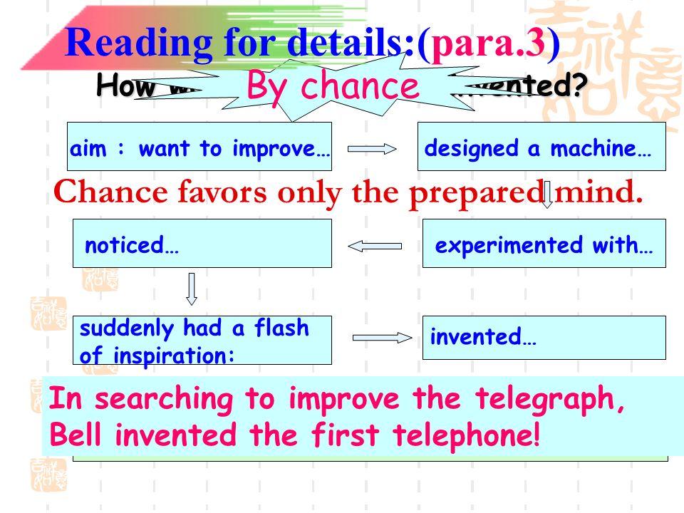 para.1 para.2 para.3 para.4 para.5 para.6 para.7 A. Bell is a continuing searcher B. Bells life information, and especially interest C. Bells curiosit