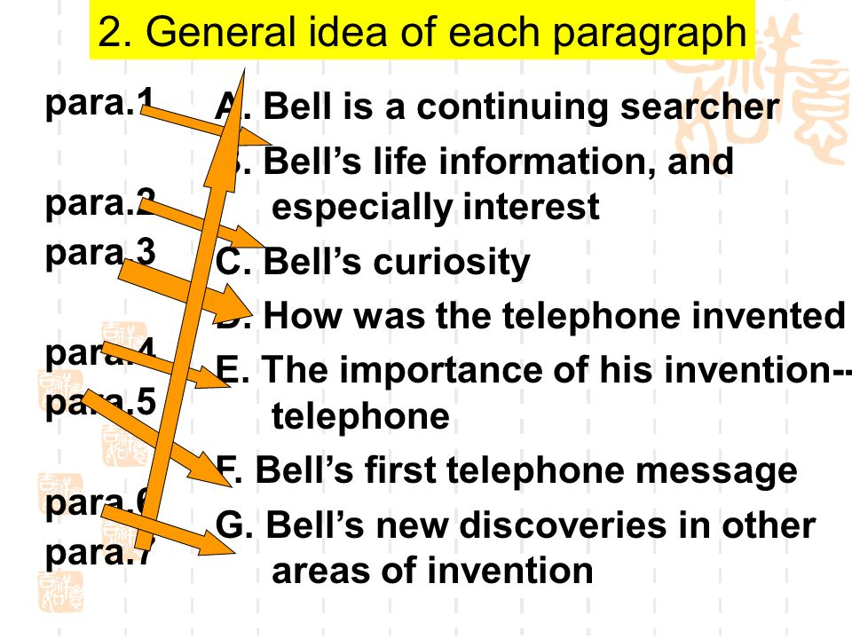Read the passage aloud.Alexander Graham Bell was an inventor all his life.
