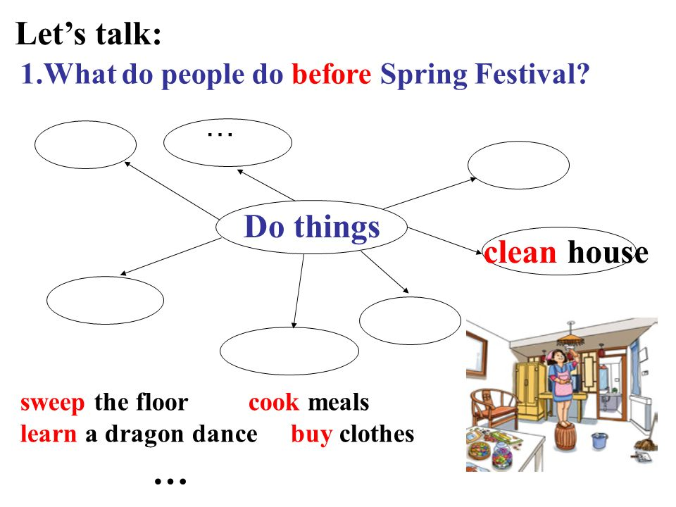 Do things … Lets talk: 1.What do people do before Spring Festival.