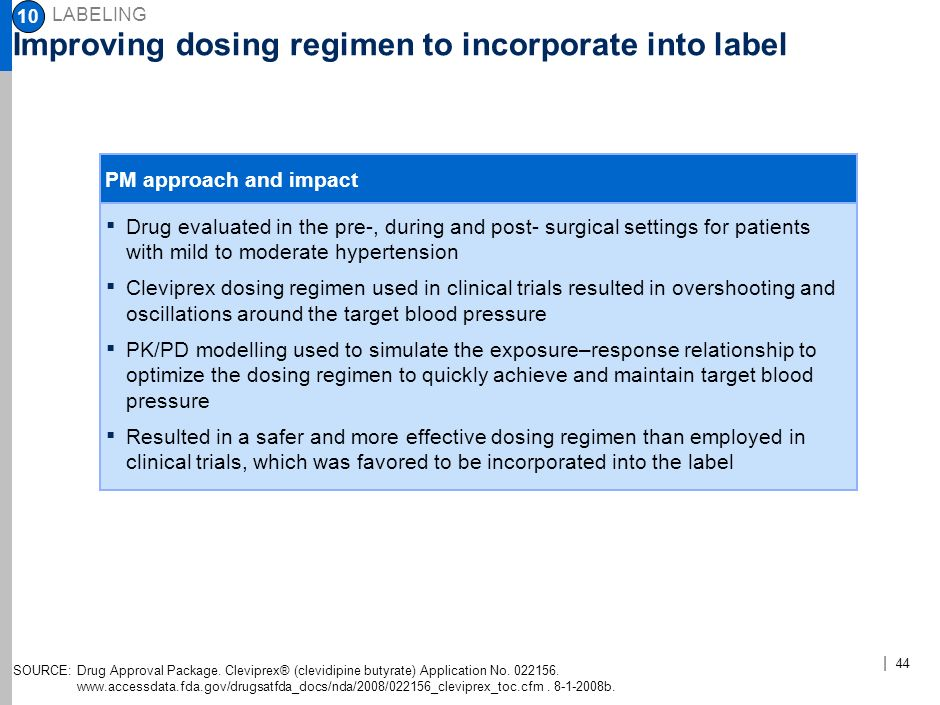 | 43 Incorporating dosing recommendations into labeling PM approach and impact Sponsor sought approval for Parkinsons disease drug for acute use in pa