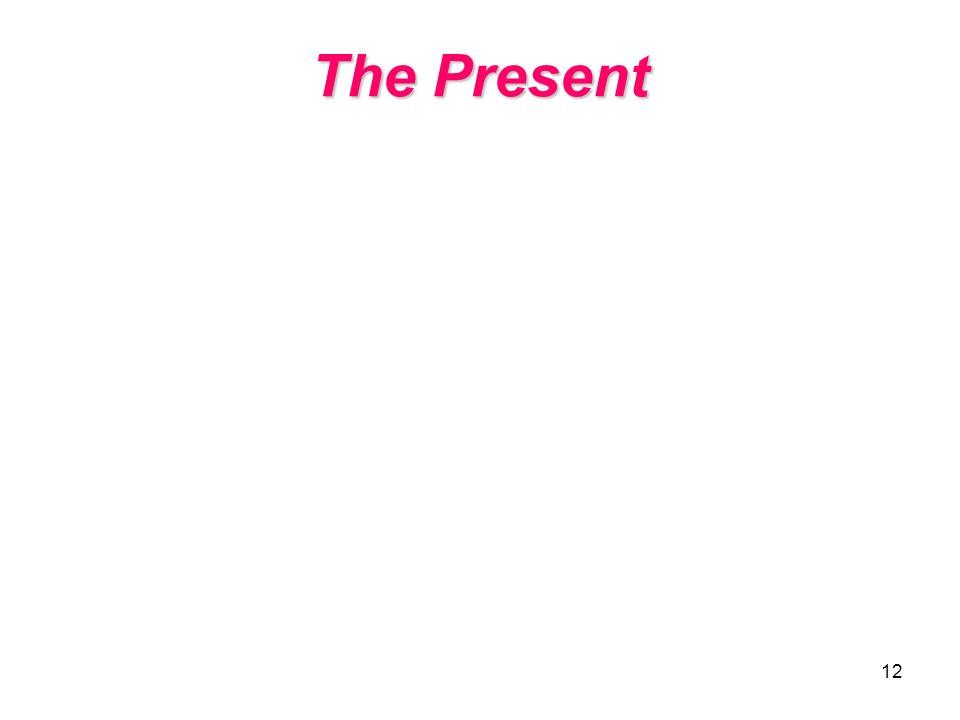 12 The Present