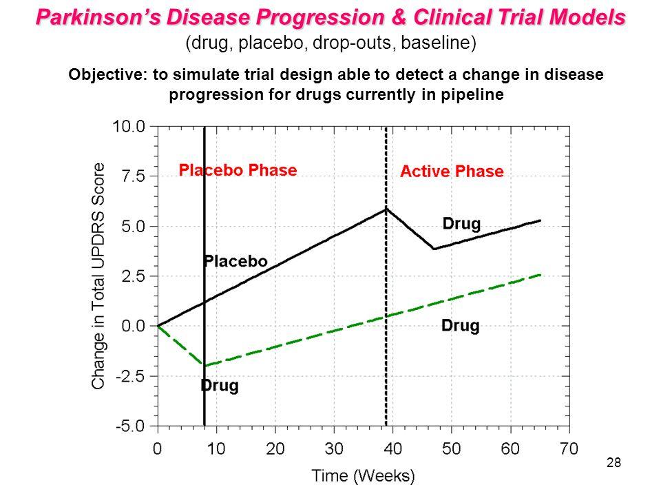 28 Parkinsons Disease Progression & Clinical Trial Models Parkinsons Disease Progression & Clinical Trial Models (drug, placebo, drop-outs, baseline)