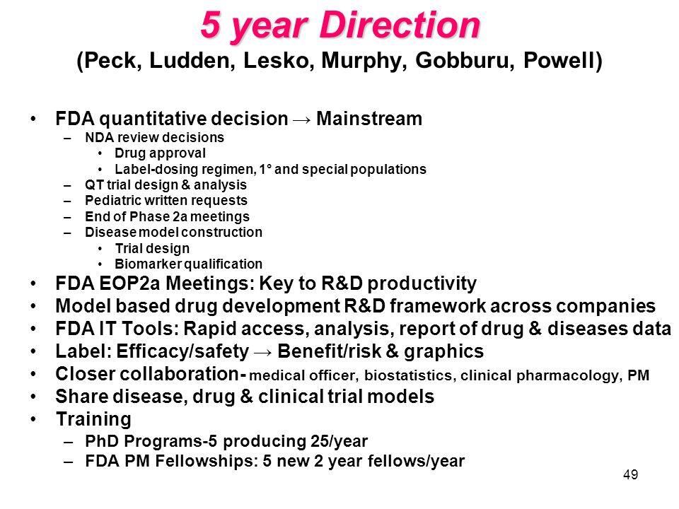 49 5 year Direction 5 year Direction (Peck, Ludden, Lesko, Murphy, Gobburu, Powell) FDA quantitative decision Mainstream –NDA review decisions Drug ap