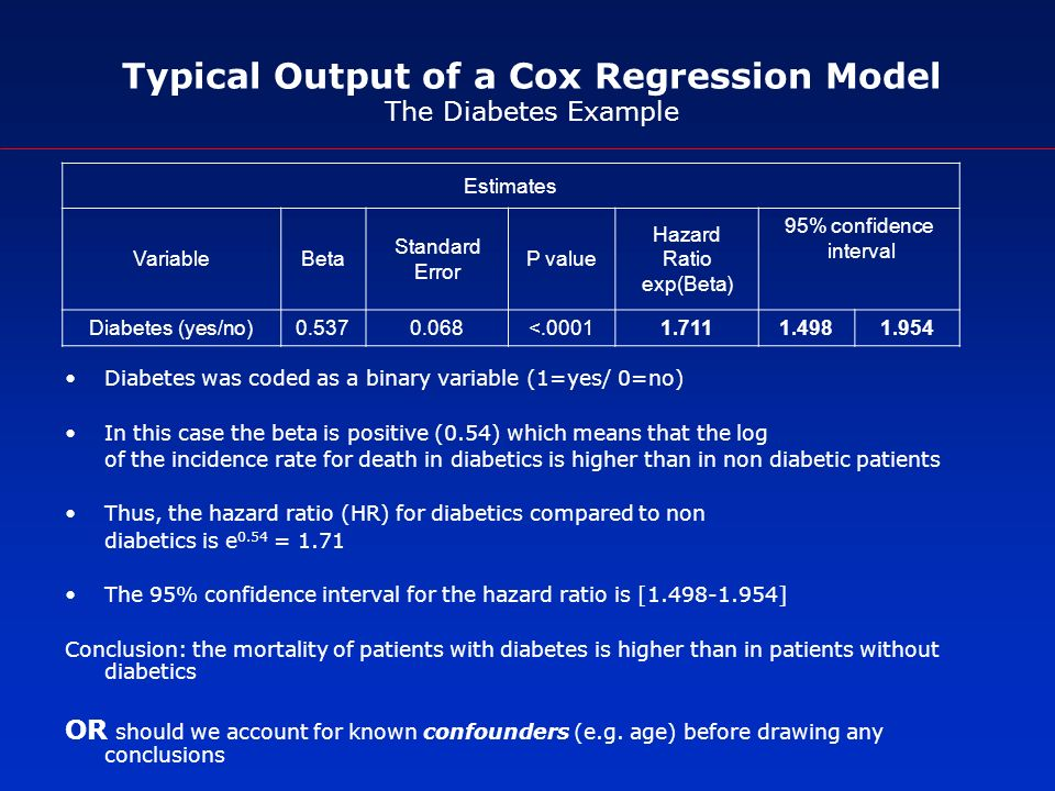Typical Output of a Cox Regression Model The Diabetes Example Estimates VariableBeta Standard Error P value Hazard Ratio exp(Beta) 95% confidence interval Diabetes (yes/no)0.5370.068<.00011.7111.4981.954 Diabetes was coded as a binary variable (1=yes/ 0=no) In this case the beta is positive (0.54) which means that the log of the incidence rate for death in diabetics is higher than in non diabetic patients Thus, the hazard ratio (HR) for diabetics compared to non diabetics is e 0.54 = 1.71 The 95% confidence interval for the hazard ratio is [1.498-1.954] Conclusion: the mortality of patients with diabetes is higher than in patients without diabetics OR should we account for known confounders (e.g.