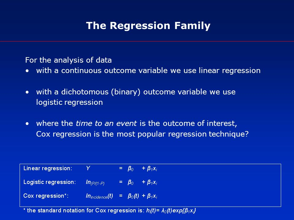 The Regression Family For the analysis of data with a continuous outcome variable we use linear regression with a dichotomous (binary) outcome variable we use logistic regression where the time to an event is the outcome of interest, Cox regression is the most popular regression technique