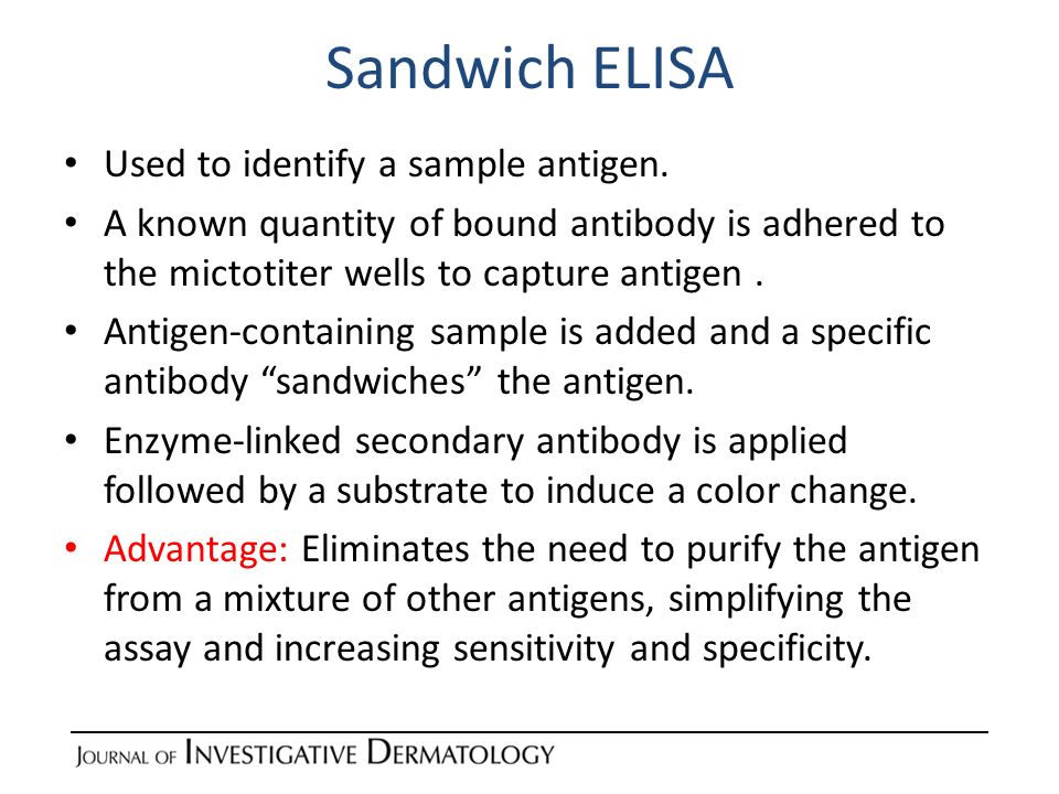 Sandwich ELISA Used to identify a sample antigen. A known quantity of bound antibody is adhered to the mictotiter wells to capture antigen. Antigen-co