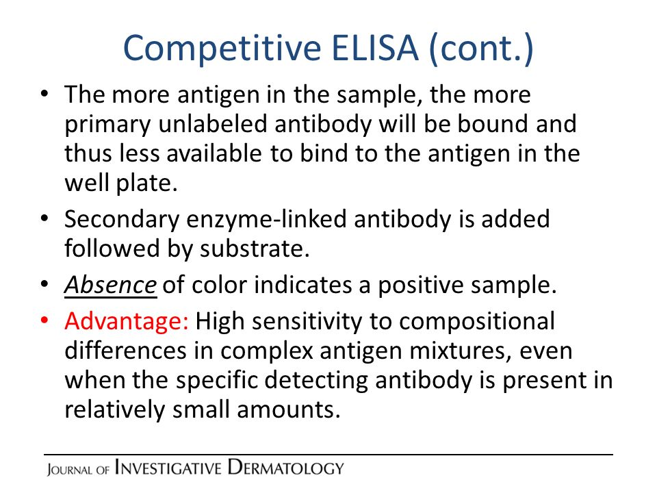 Competitive ELISA (cont.) The more antigen in the sample, the more primary unlabeled antibody will be bound and thus less available to bind to the ant