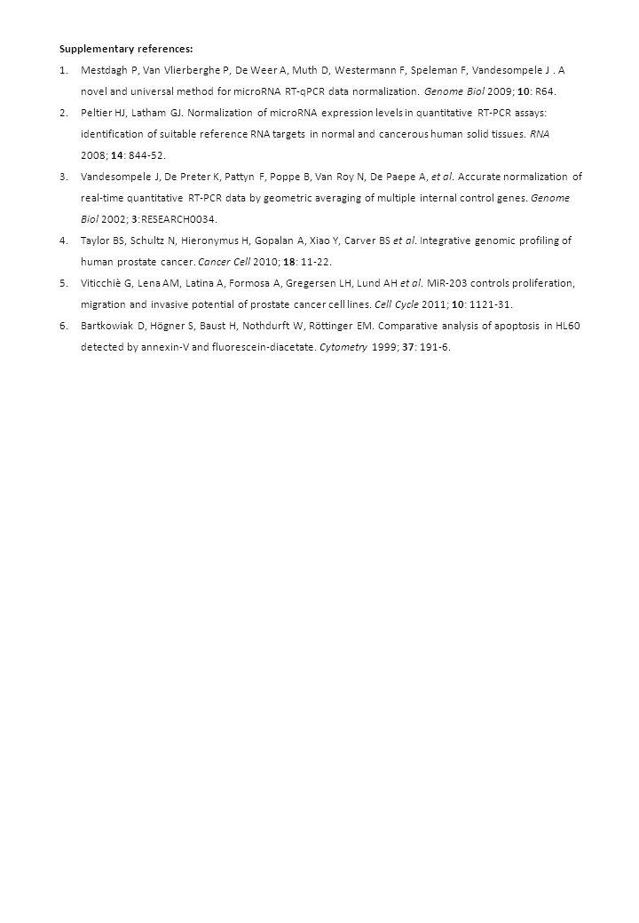 Supplementary references: 1.Mestdagh P, Van Vlierberghe P, De Weer A, Muth D, Westermann F, Speleman F, Vandesompele J.