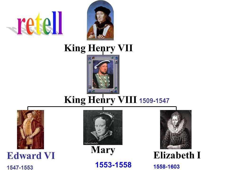King Henry VII King Henry VIII 1509-1547 Edward VI 1547-1553 Mary 1553-1558 Elizabeth I 1558-1603