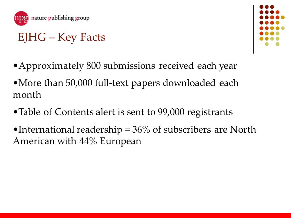 EJHG – Key Facts Approximately 800 submissions received each year More than 50,000 full-text papers downloaded each month Table of Contents alert is s