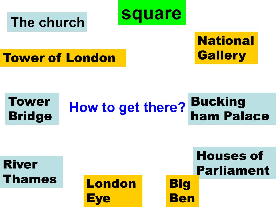 National Gallery Bucking ham Palace Houses of Parliament Big Ben London Eye River Thames Tower Bridge Tower of London square How to get there.