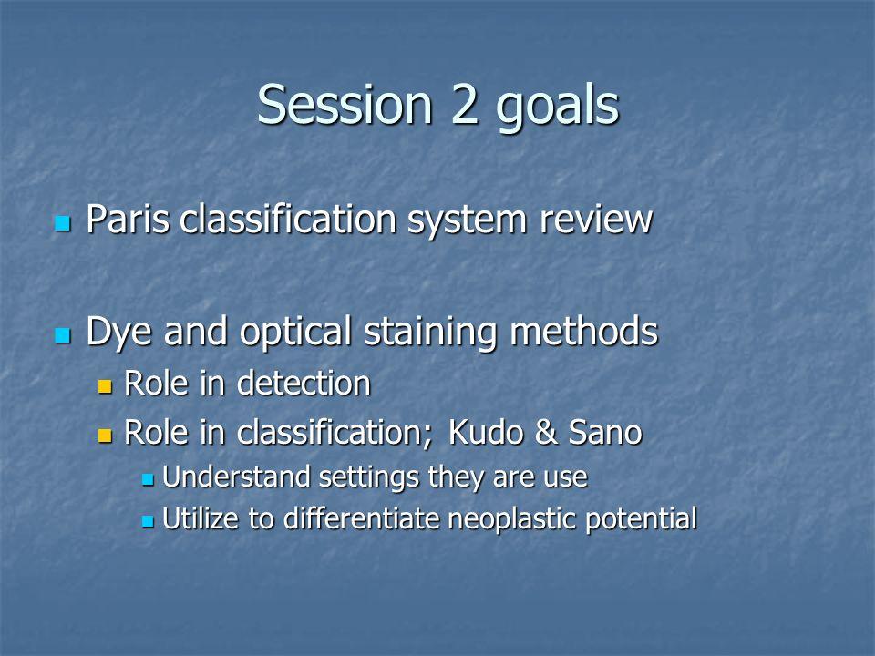The Paris Classification Snare polypectomy EMR en bloc Or piecemeal EMR en bloc, ESD, or surgery Adenoma High grade adenoma Carcinoma HistologyResection I-p I-s II-a -b III mixed -c