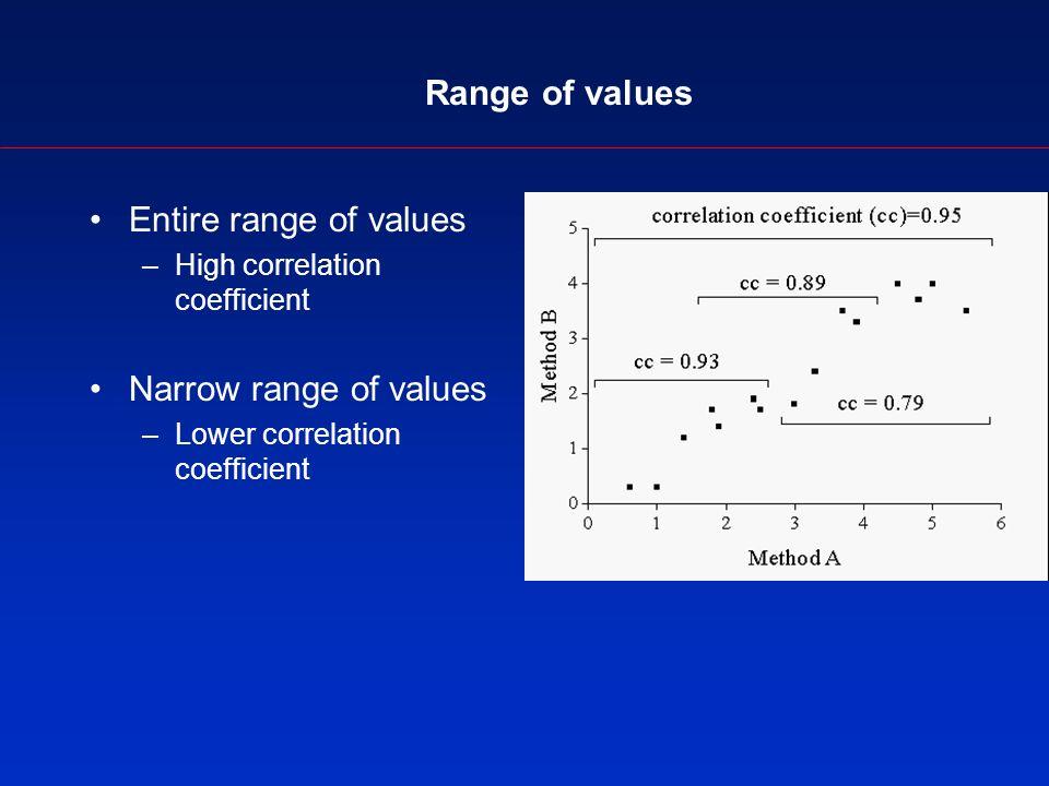 Range of values Entire range of values –High correlation coefficient Narrow range of values –Lower correlation coefficient