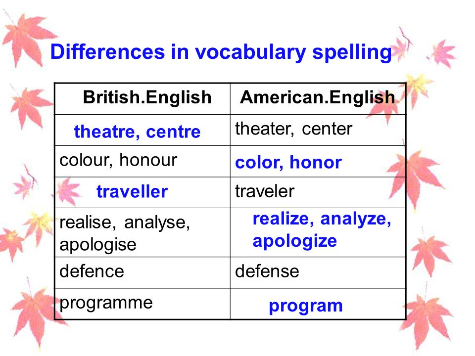 Task 4. Differences in vocabulary usage British.EnglishAmerican.English go to the picturesgo to the movies underground lift in a team rubber flat lorr