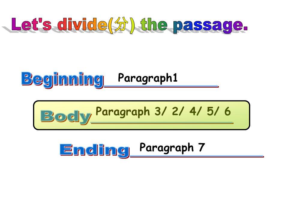 Paragraph1 Paragraph 3/ 2/ 4/ 5/ 6 Paragraph 7
