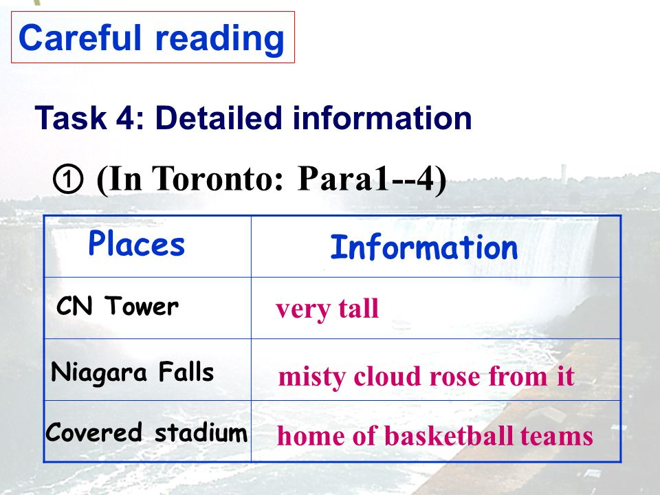 Places Information CN Tower very tall Niagara Falls misty cloud rose from it home of basketball teams Covered stadium (In Toronto: Para1--4) Careful reading Task 4: Detailed information