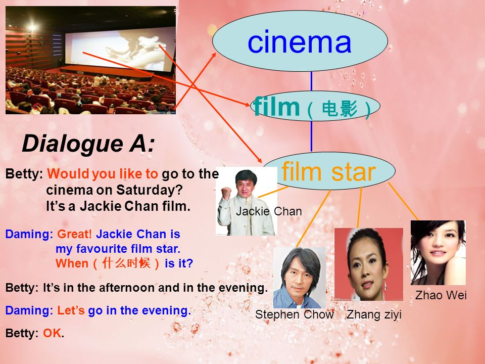 cinema film film star Jackie Chan Stephen Chow Zhang ziyi Zhao Wei Betty: Would you like to go to the cinema on Saturday.