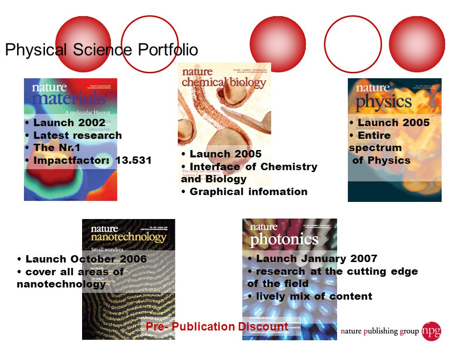 Physical Science Portfolio Launch 2005 Entire spectrum of Physics Launch 2005 Interface of Chemistry and Biology Graphical infomation Launch 2002 Latest research The Nr.1 Impactfactor: Launch October 2006 cover all areas of nanotechnology Launch January 2007 research at the cutting edge of the field lively mix of content Pre- Publication Discount