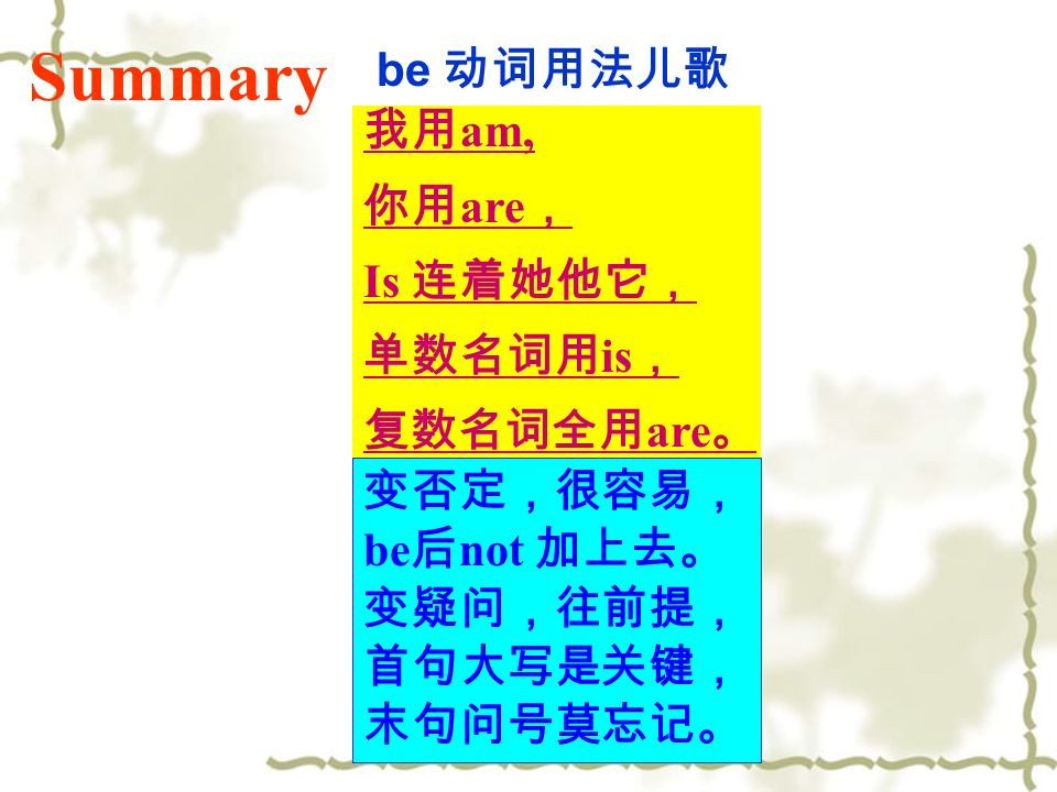 be am, are Is is are Summary be not