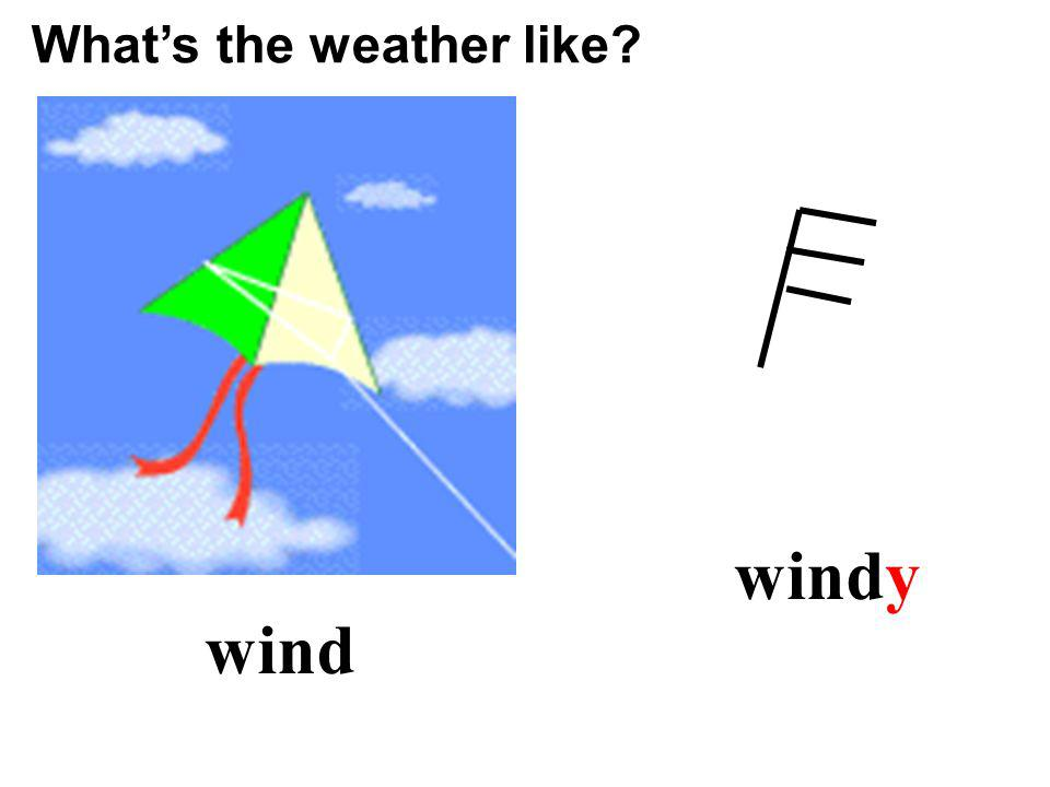 wind windy Whats the weather like
