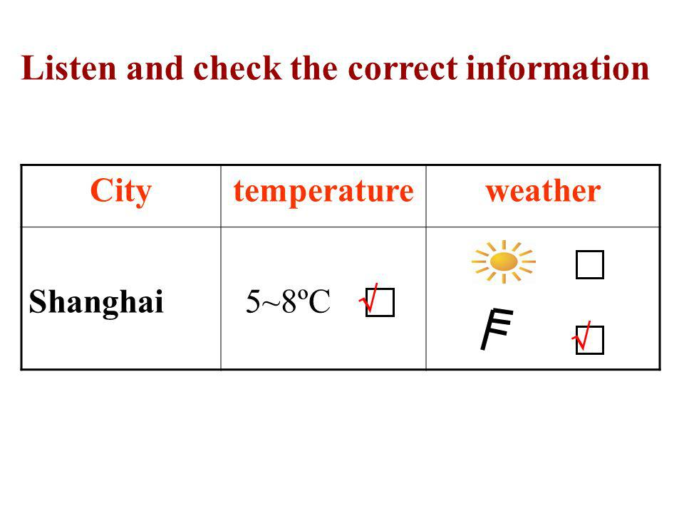 Citytemperatureweather Shanghai 5~8ºC Listen and check the correct information