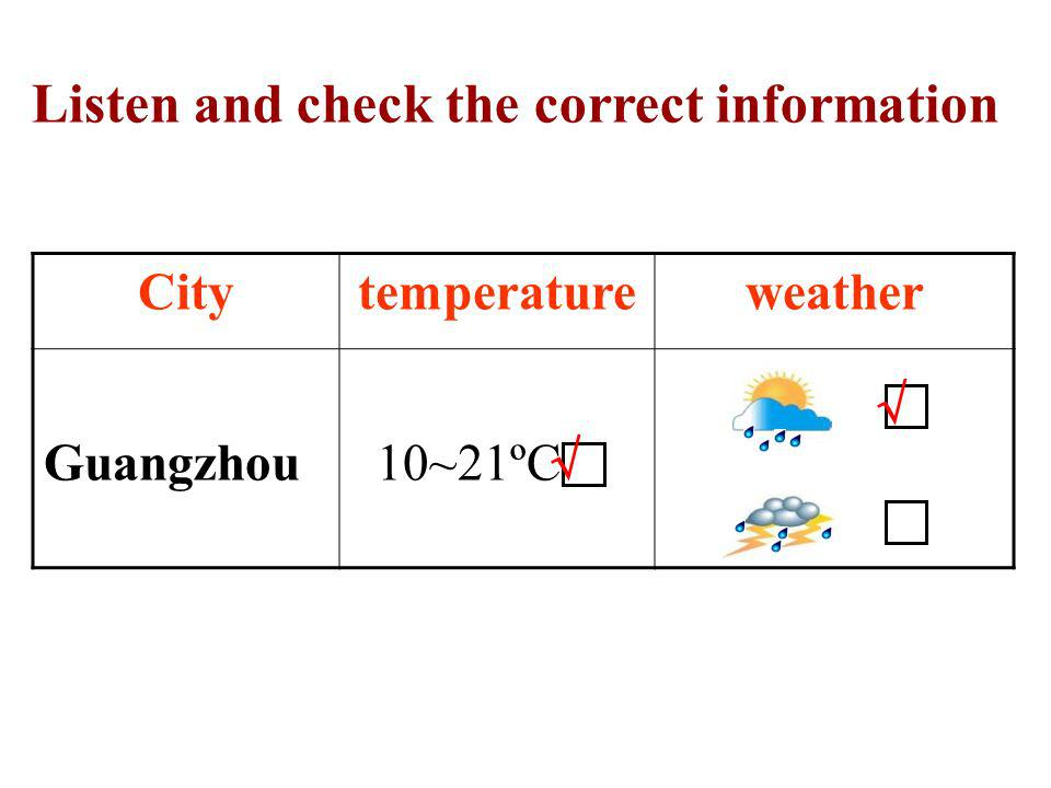 Citytemperatureweather Guangzhou 10~21ºC Listen and check the correct information