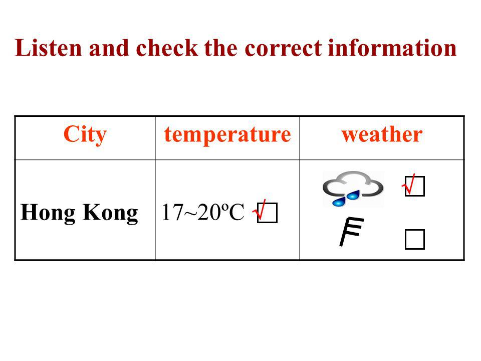 Citytemperatureweather Hong Kong 17~20ºC Listen and check the correct information