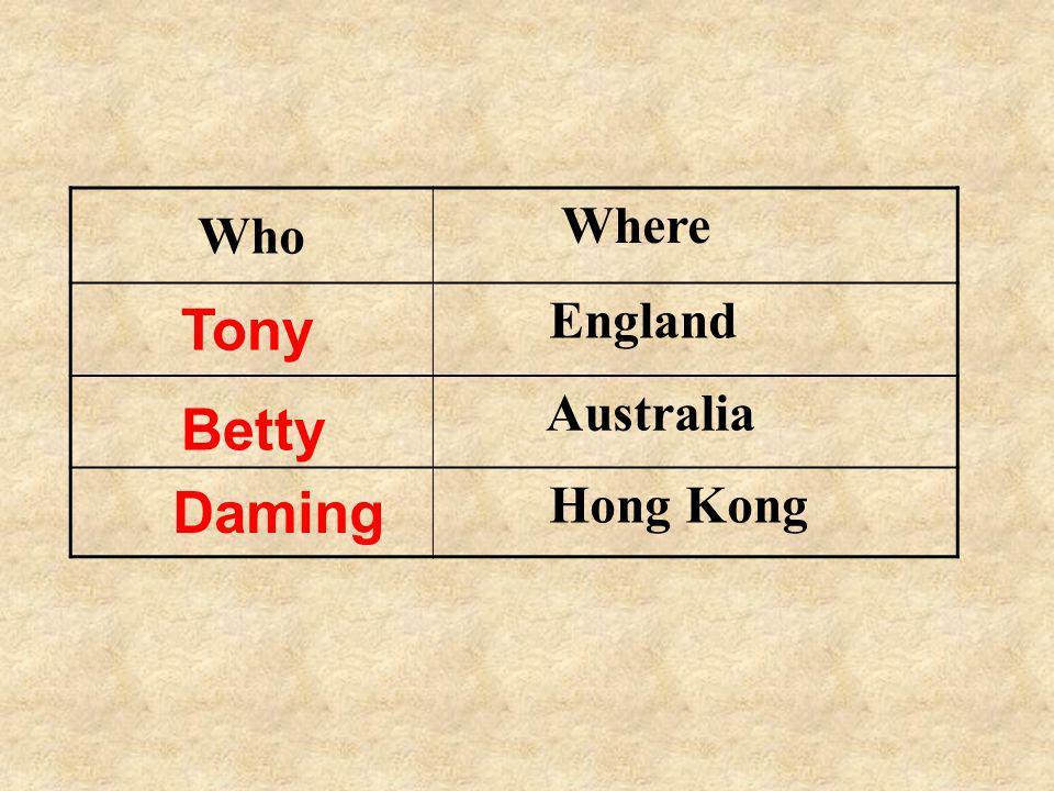 Who Where England Australia Hong Kong Tony Daming Betty