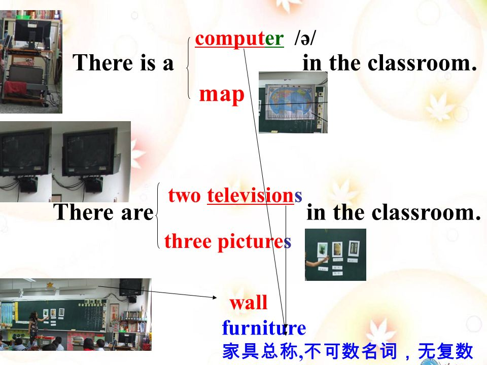 computer/ə/ two televisions three pictures map wall There is a in the classroom.