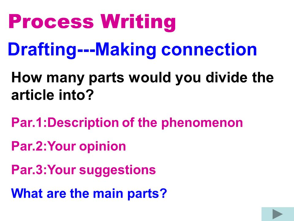 Process Writing Drafting---Making connection How many parts would you divide the article into? Par.1:Description of the phenomenon Par.2:Your opinion