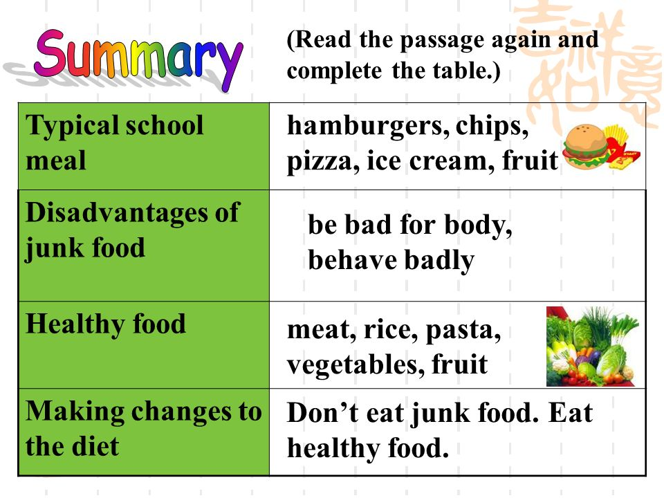 Typical school meal Disadvantages of junk food Healthy food Making changes to the diet hamburgers, chips, pizza, ice cream, fruit be bad for body, beh
