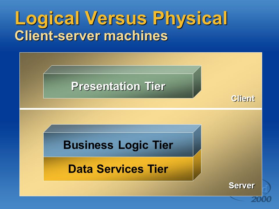 Logical Versus Physical Single machine Data Services Tier Business Logic Tier Presentation Tier Client