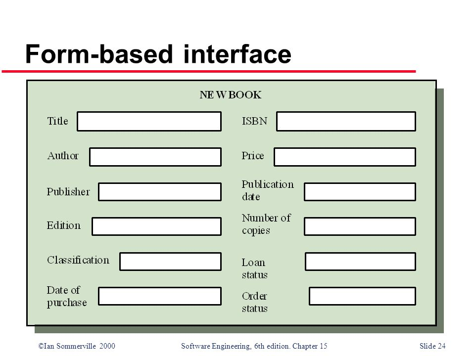 ©Ian Sommerville 2000 Software Engineering, 6th edition. Chapter 15Slide 24 Form-based interface