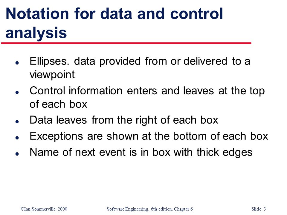 ©Ian Sommerville 2000 Software Engineering, 6th edition. Chapter 6 Slide 3 Notation for data and control analysis l Ellipses. data provided from or de
