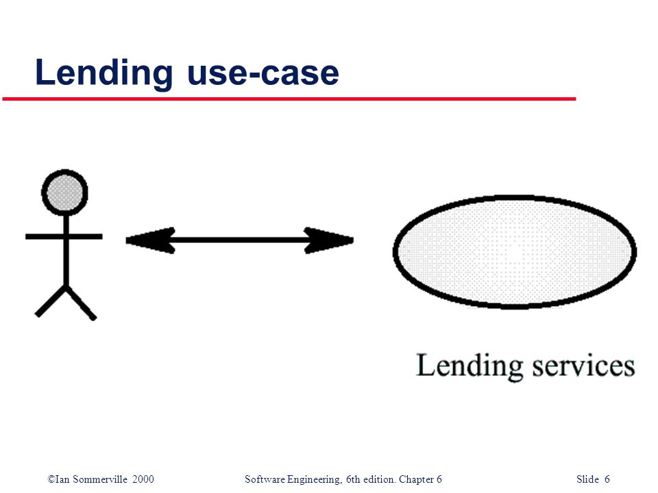 ©Ian Sommerville 2000 Software Engineering, 6th edition. Chapter 6 Slide 6 Lending use-case