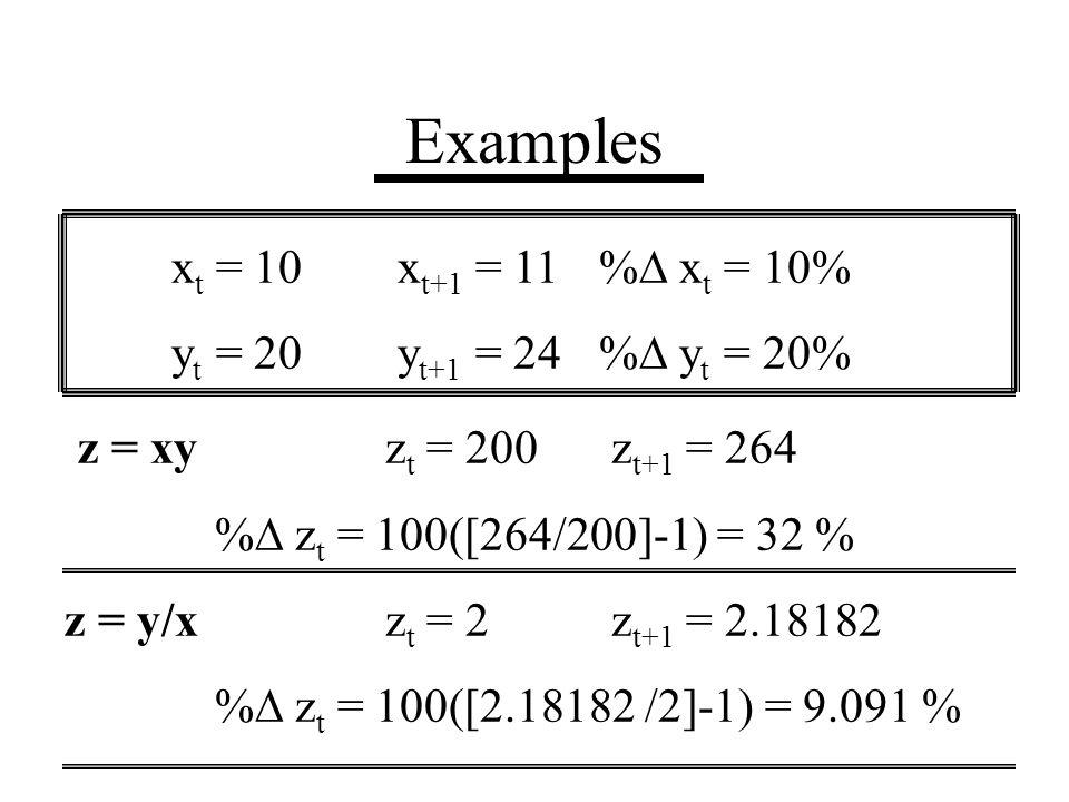 Examples x t = 10 x t+1 = 11 % x t = 10% y t = 20 y t+1 = 24 % y t = 20% z = xyz t = 200 z t+1 = 264 % z t = 100([264/200]-1) = 32 % z = y/xz t = 2 z t+1 = 2.18182 % z t = 100([2.18182 /2]-1) = 9.091 %