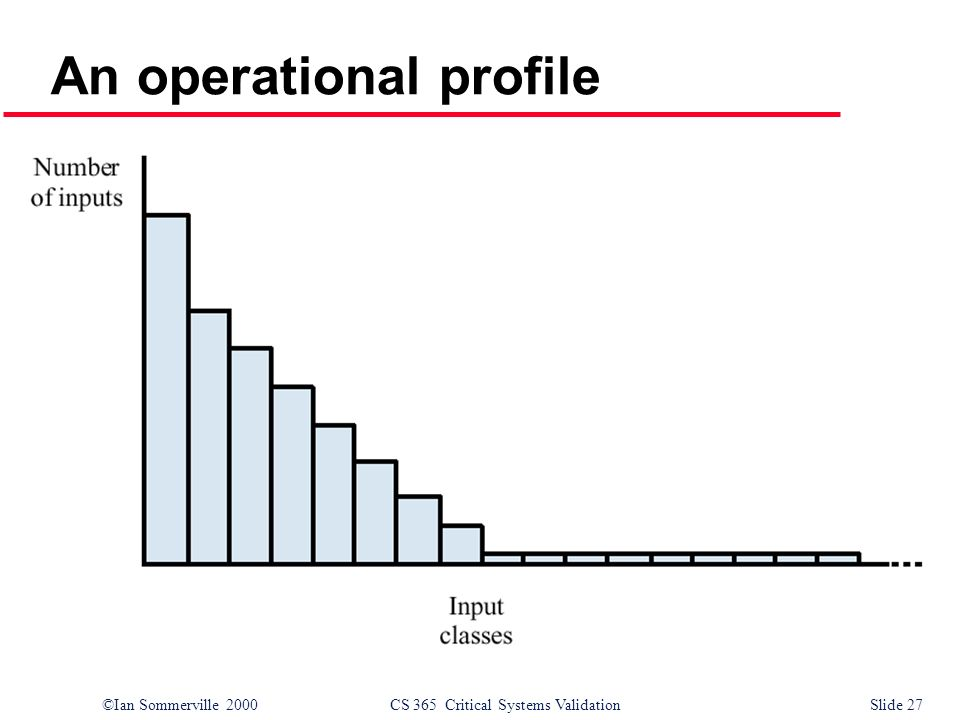 ©Ian Sommerville 2000CS 365 Critical Systems ValidationSlide 27 An operational profile