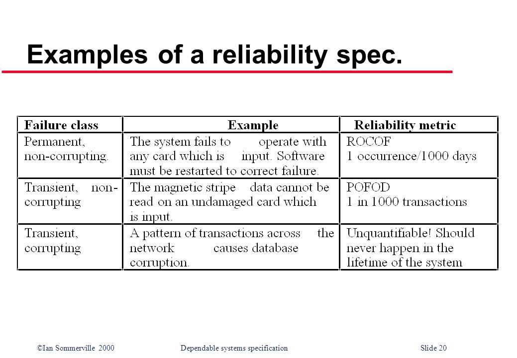 ©Ian Sommerville 2000Dependable systems specification Slide 20 Examples of a reliability spec.
