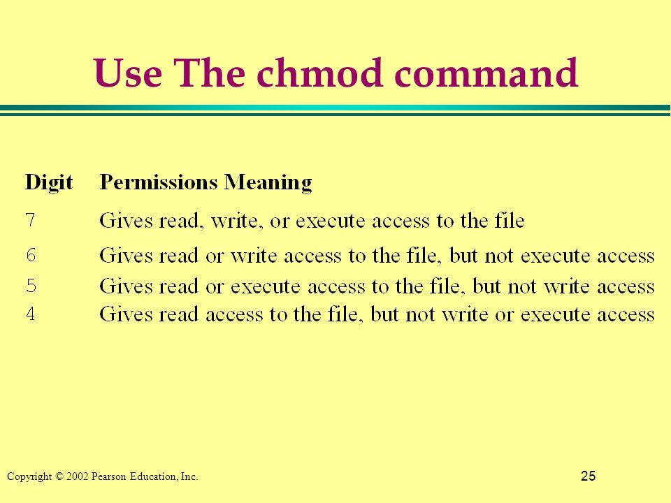 25 Copyright © 2002 Pearson Education, Inc. Use The chmod command