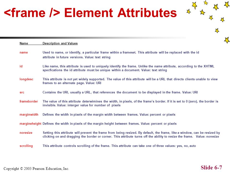 Copyright © 2003 Pearson Education, Inc. Slide 6-6 Simple Frame Example – Web Browser