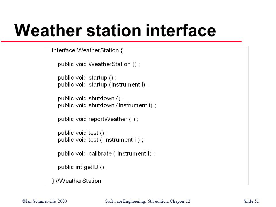 ©Ian Sommerville 2000 Software Engineering, 6th edition. Chapter 12Slide 51 Weather station interface