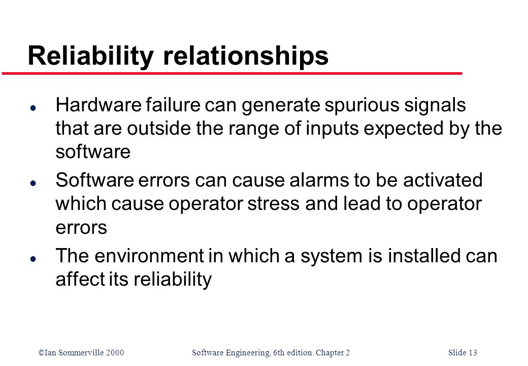 ©Ian Sommerville 2000 Software Engineering, 6th edition. Chapter 2Slide 13 Reliability relationships l Hardware failure can generate spurious signals